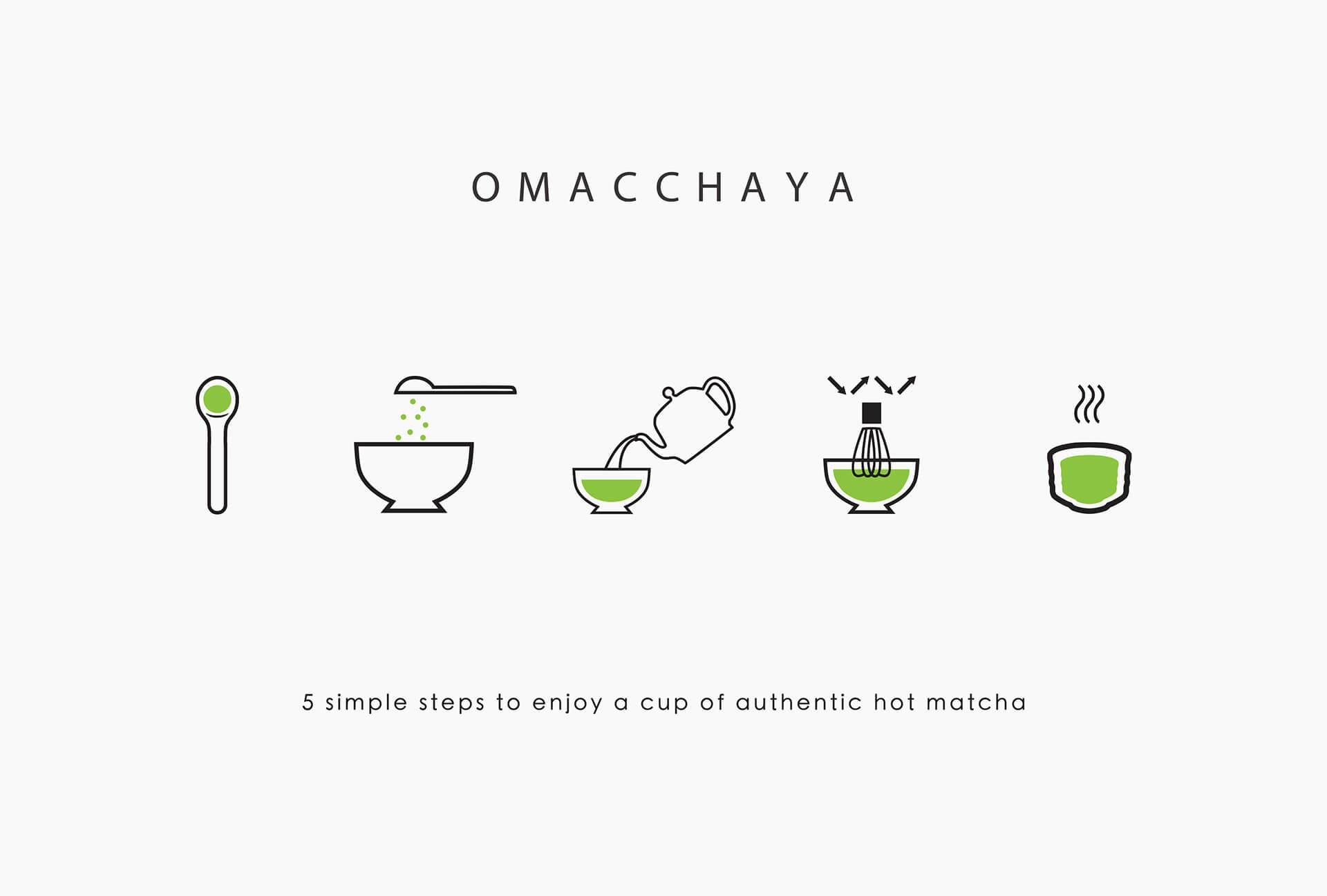 抹茶流程視覺設計