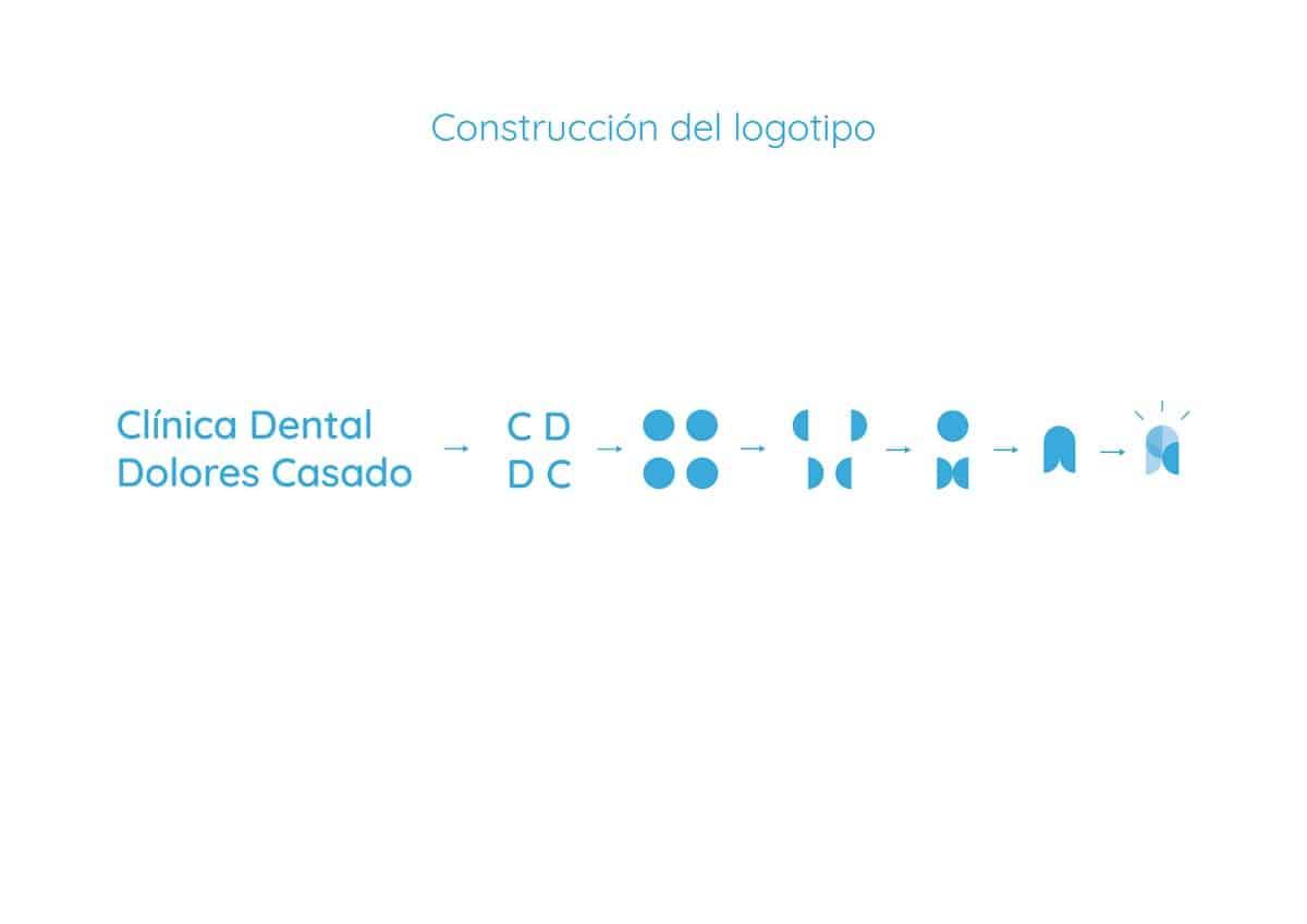 LOGO設計過程-牙醫
