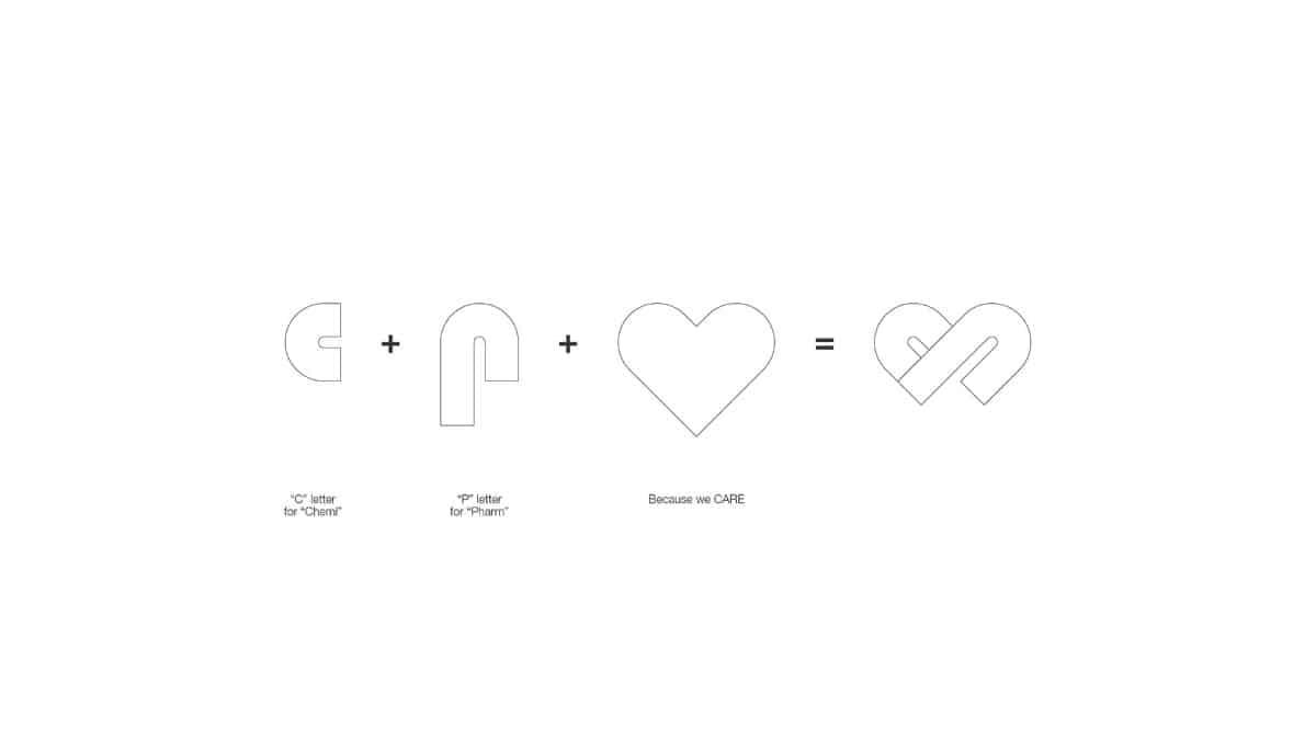 LOGO設計設計過程