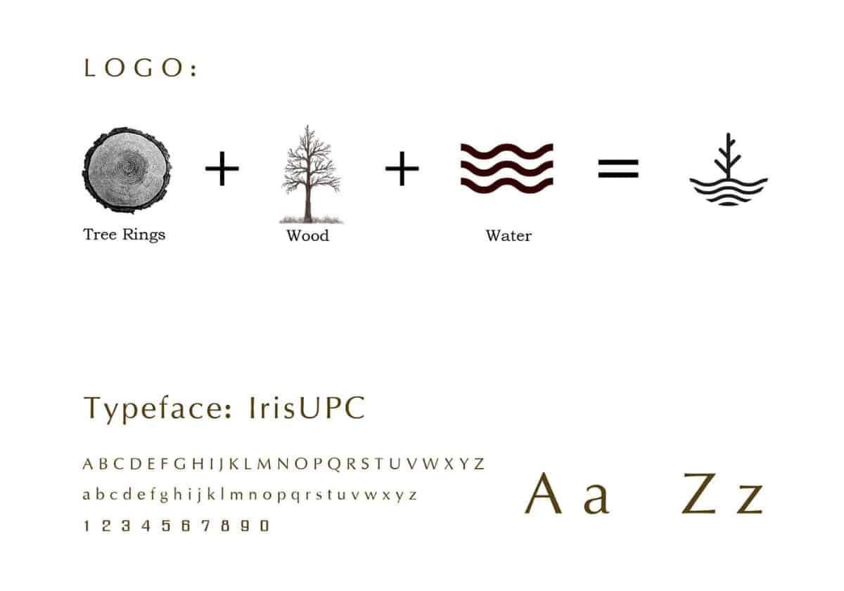LOGO設計(香氛/香水)-設計過程