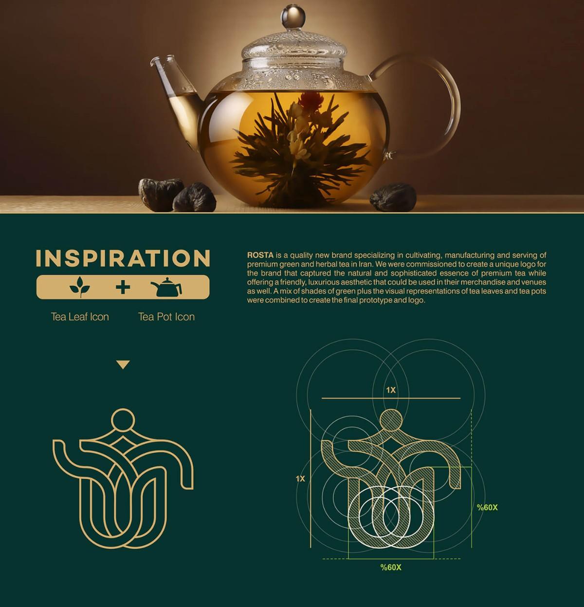 LOGO設計過程-茶葉